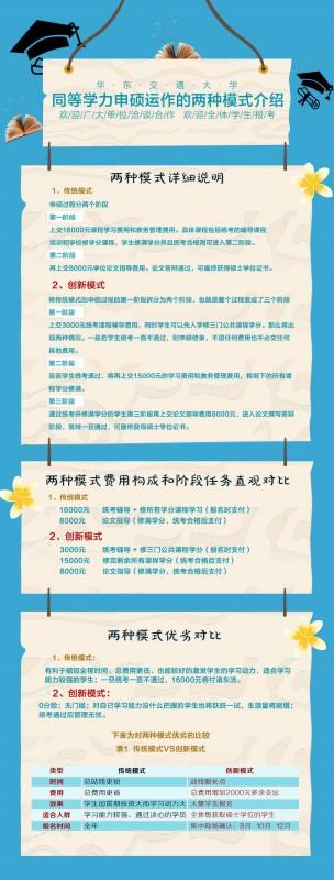 華東交通大學創新模式說明書